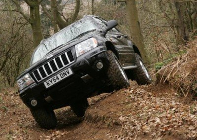 Off-Roading at Loseley Park